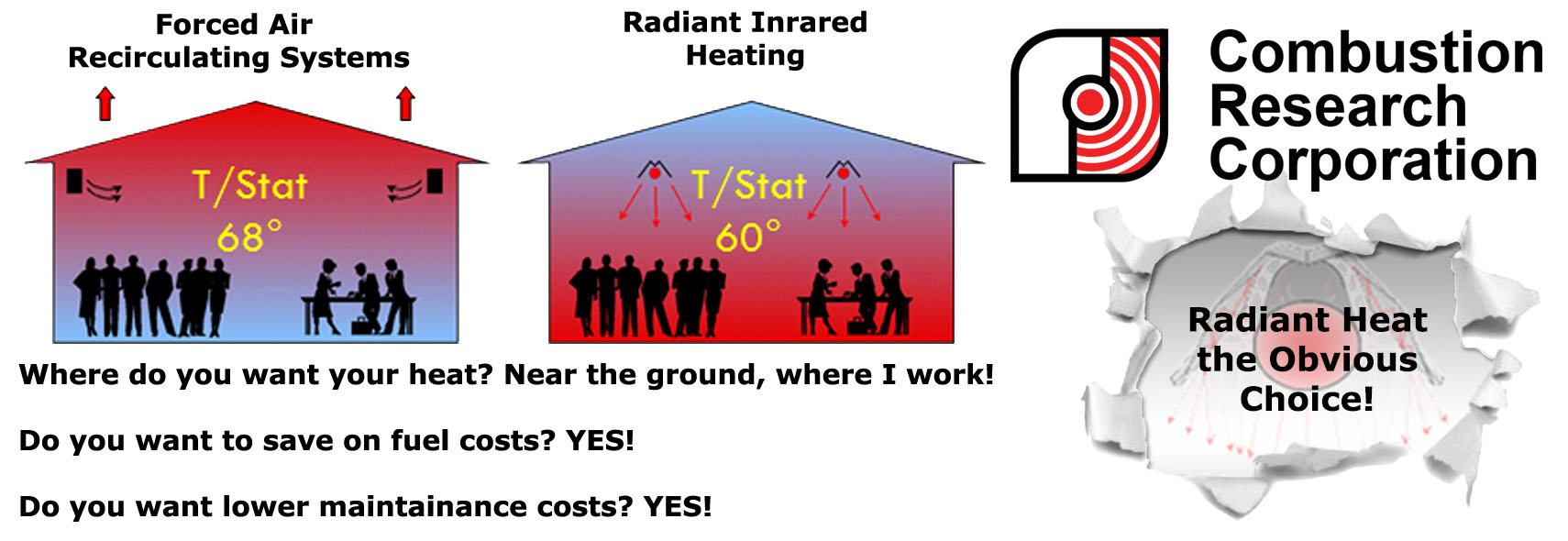 What is Infrared and radaint heat